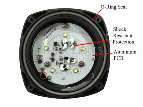Tiger Lights - 50W Compact LED Flood Light, Generation 2, TL500F - Image 5